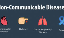 80% of St. Kitts & Nevis adult population suffering from Non Communicable Diseases