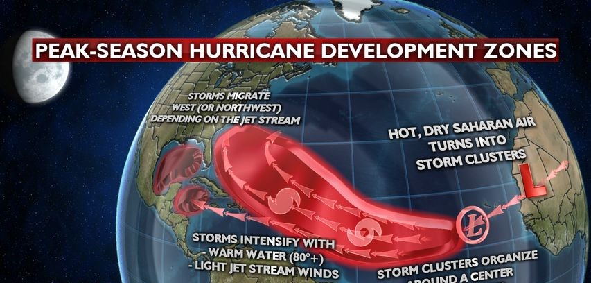 """You are currently viewing """"Hurricane Season has commenced unofficially"""", says NDMD's Director"""