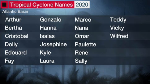 2020 Atlantic Hurricane Season officially begins
