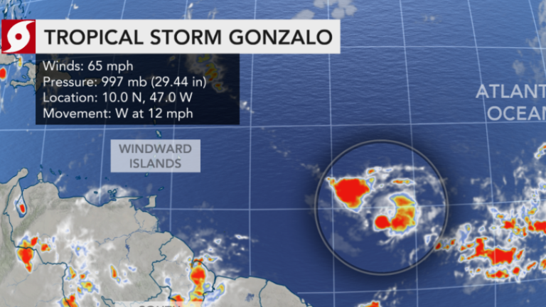 7th named Tropical Storm for the 2020 Atlantic Hurricane Season forms
