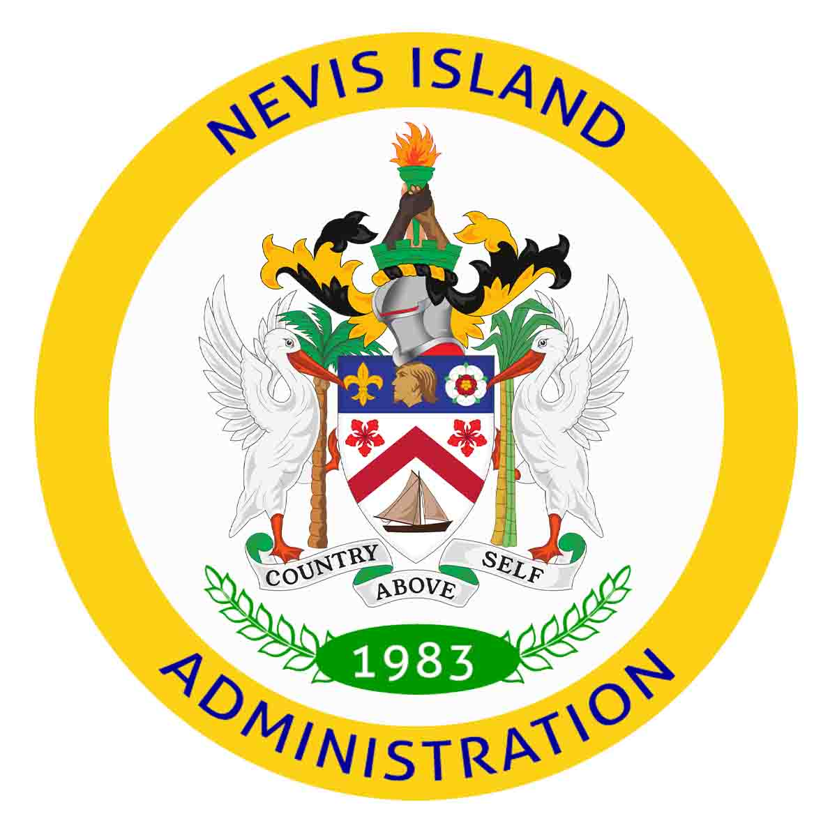 Short Term Measures for Long Term Recovery announced by Nevis' Premier