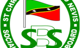 SS Fund holds a reserve of $1.6 billion, in preparation of contingencies