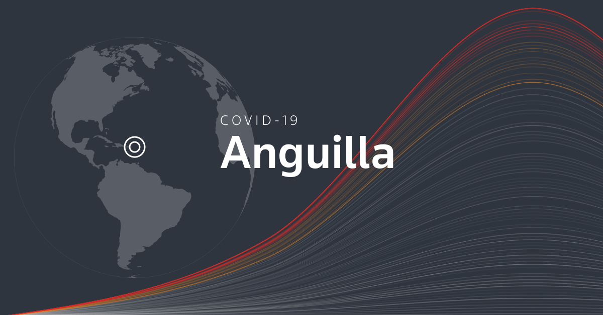 Anguilla now in Lockdown for 2 weeks following a surge in COVID-19 cases